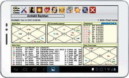 Jyotish Software Free Download In Bengali