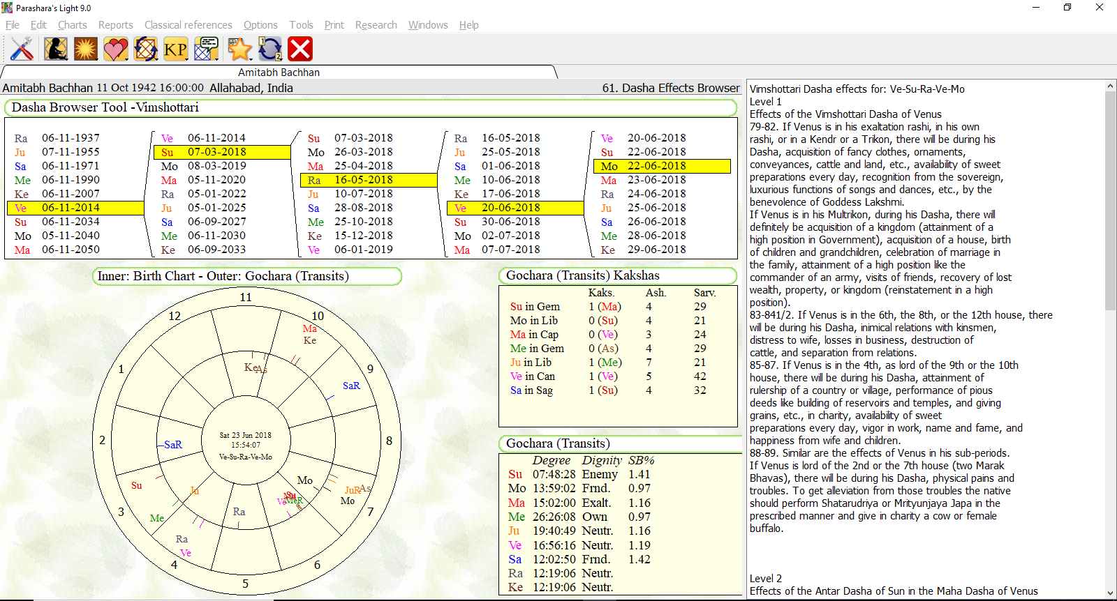 Parashara's Light Vedic Astrology Software (Jyotish Software