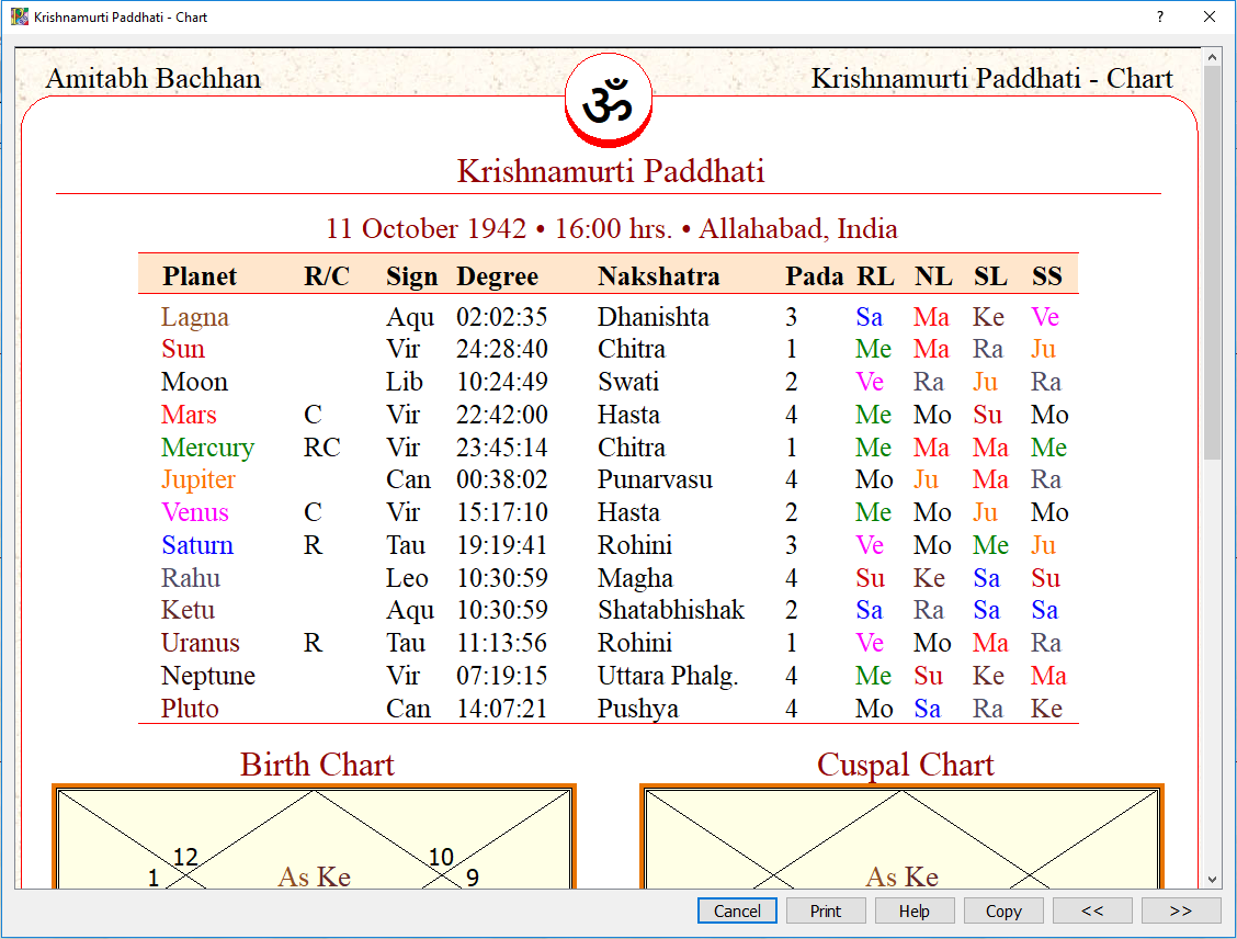 What Is Sub Lord In Vedic Astrology