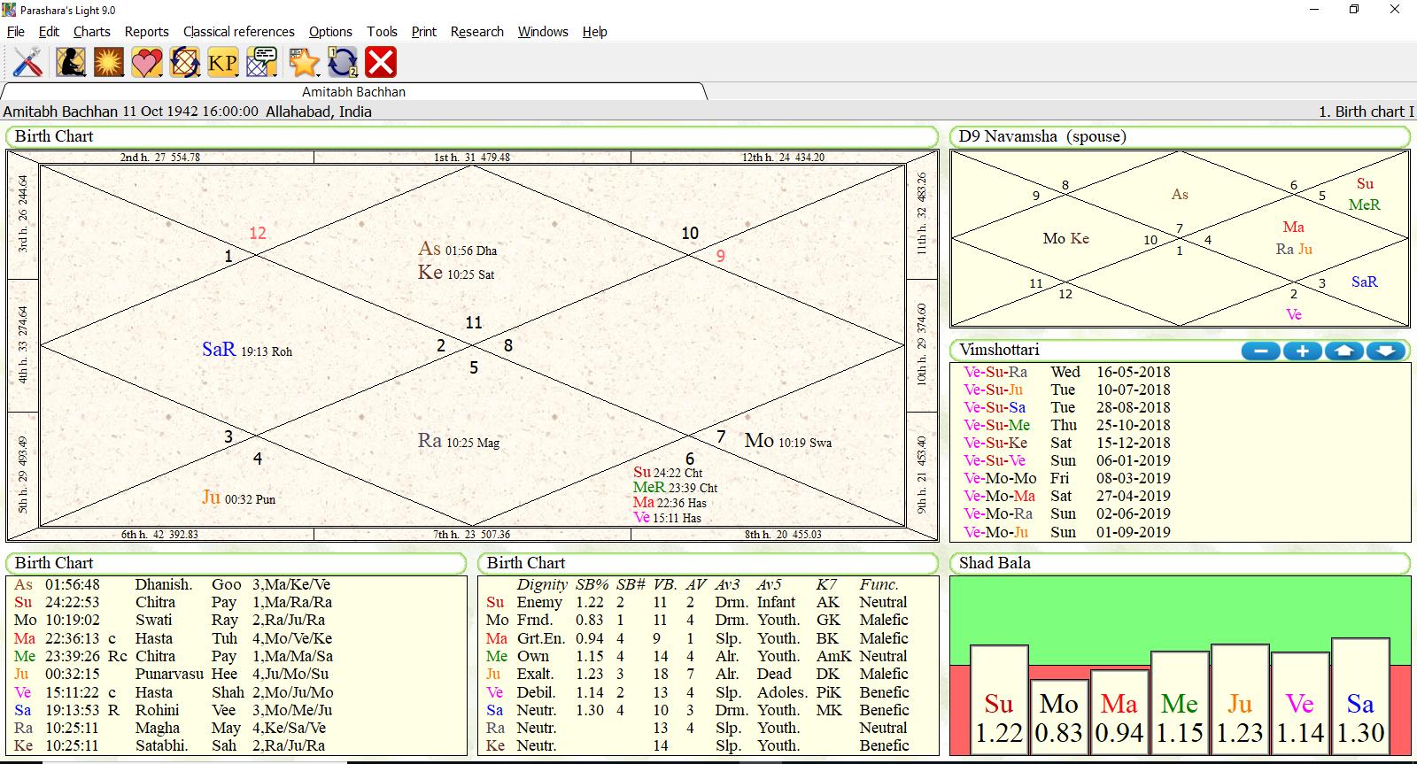 Free KP horoscope Krishnamurthy paddhati software